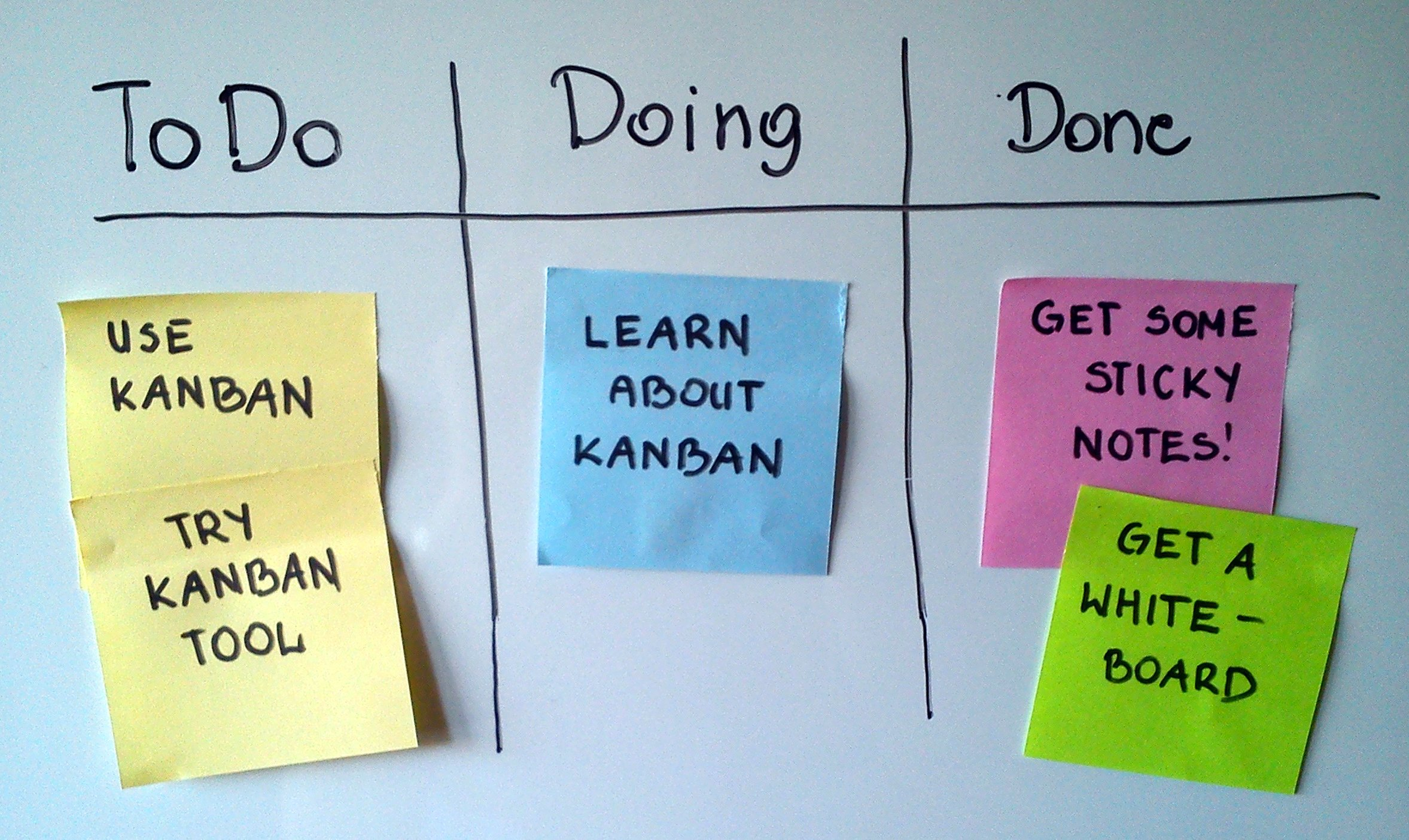 Productivity 101: Here's how Kanban Saved my Messy Work Life